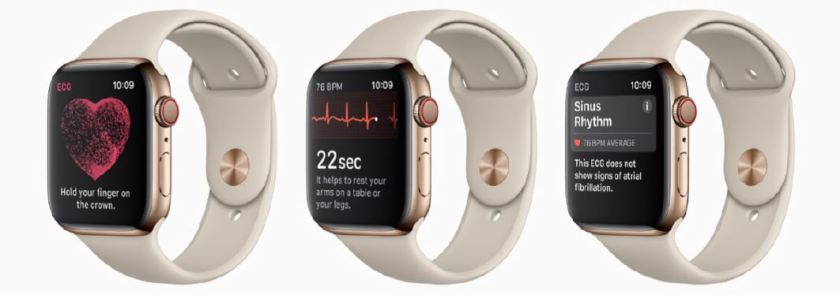Watch Your Health with Apple iPhone and Watch